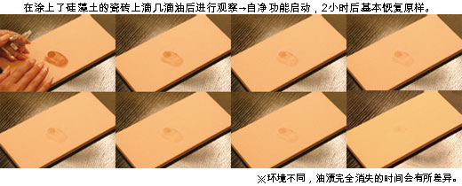 After pouring oil on a diatomite tile, watch its developments. → It changed back after two hours by self-cleansing action.